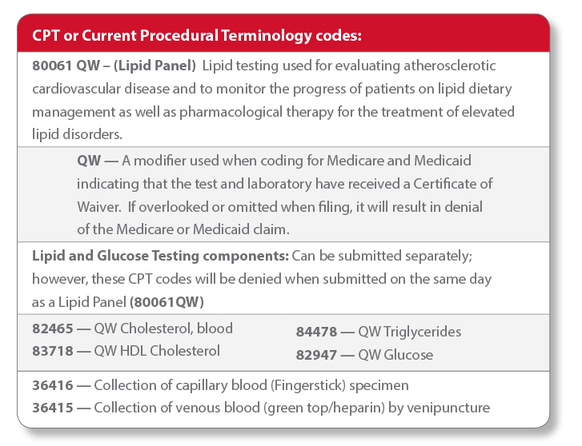 Lipid CPT or current procedural terminology coding